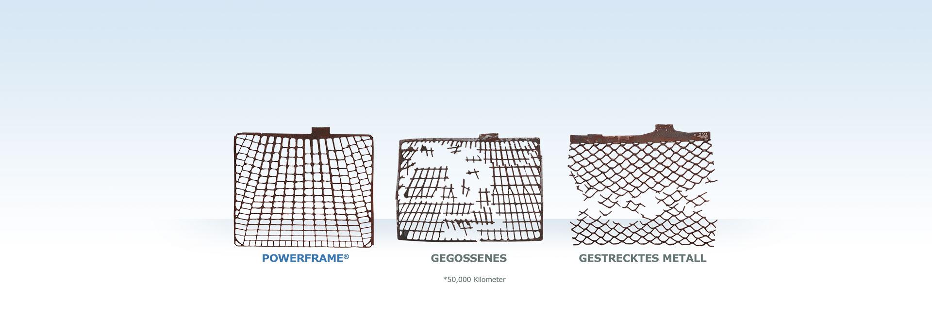 Vergleiche die Leistung der PowerFrame-Gittertechnologie mit den herkömmlichen Gittertechnologien anhand der Zeit