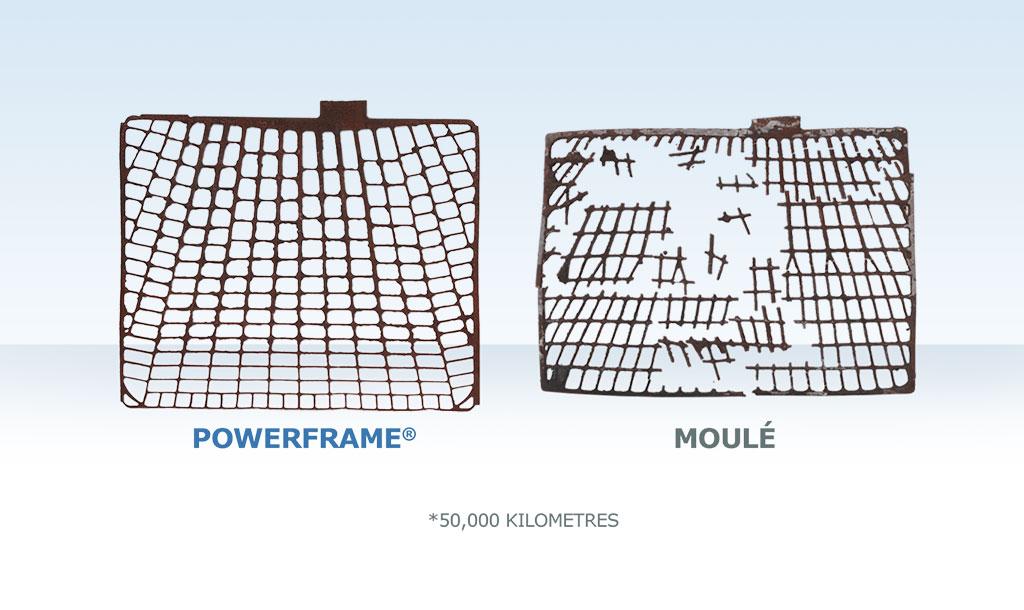 Comparez les performances de la technologie de grille PowerFrame avec les autres designs de grille au fil du temps