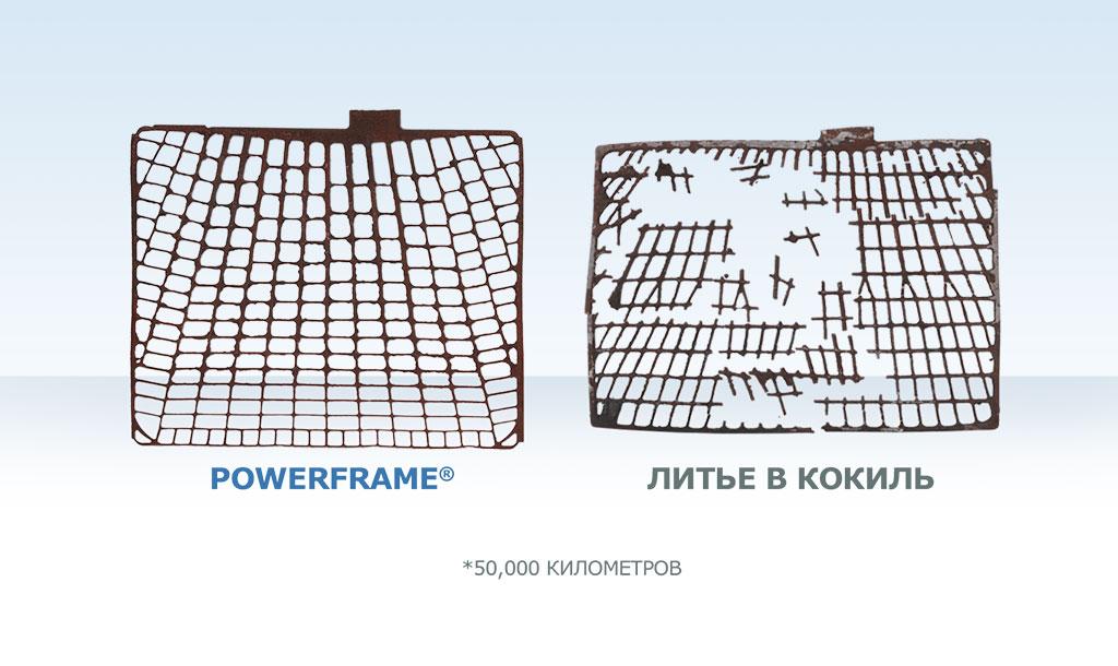 Сравните производительность технологии решетки PowerFrame с другими технологиями производства решеток для аккумуляторов