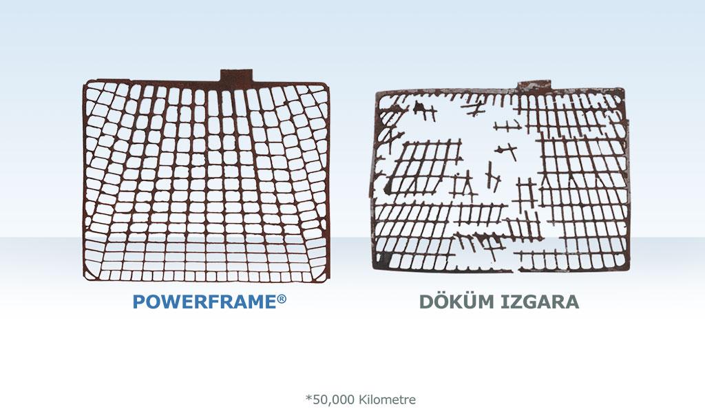 PowerFrame Izgara Teknolojisi performansının zaman içinde diğer ızgara tasarımlarıyla karşılaştırılması