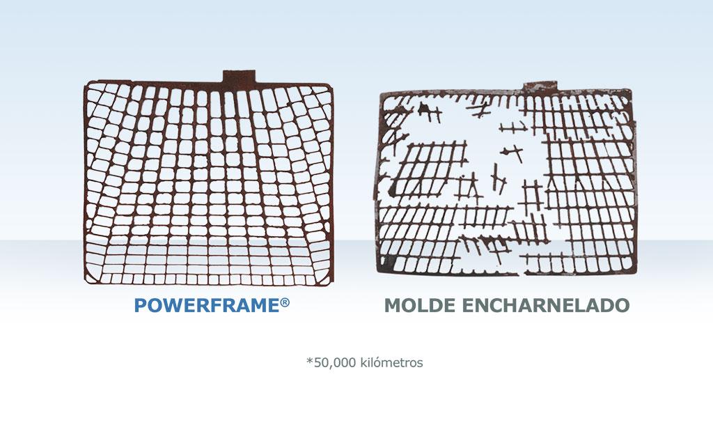 Comparar el rendimiento de la tecnología de rejilla PowerFrame con otros diseños de rejilla.