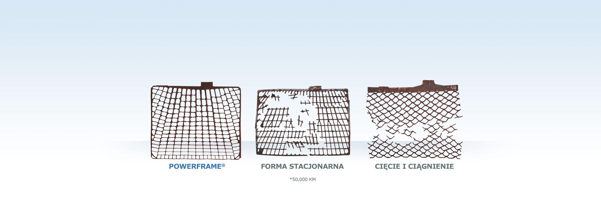 Porównaj osiągi kratek w technologii PowerFrame z osiągami innych kratek w czasie