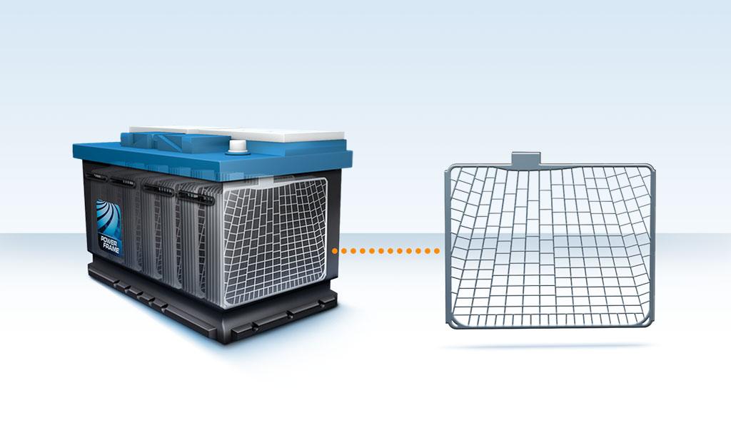 Batterie intégrant la technologie de grille PowerFrame