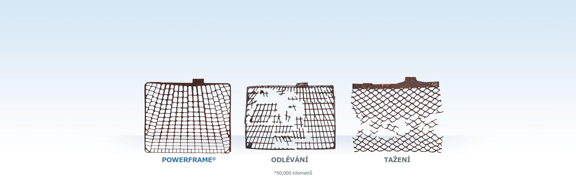 Porovnejte výkon technologie mřížky PowerFrame s ostatními způsoby provedení mřížky v průběhu času