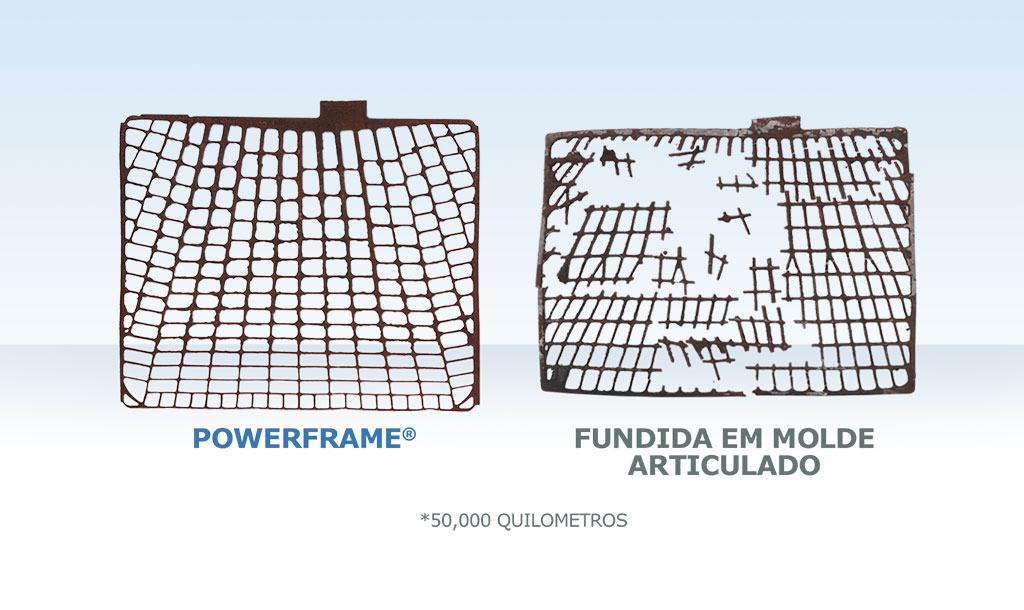 Compare a performance das grades com tecnologia PowerFrame com grades convencionais